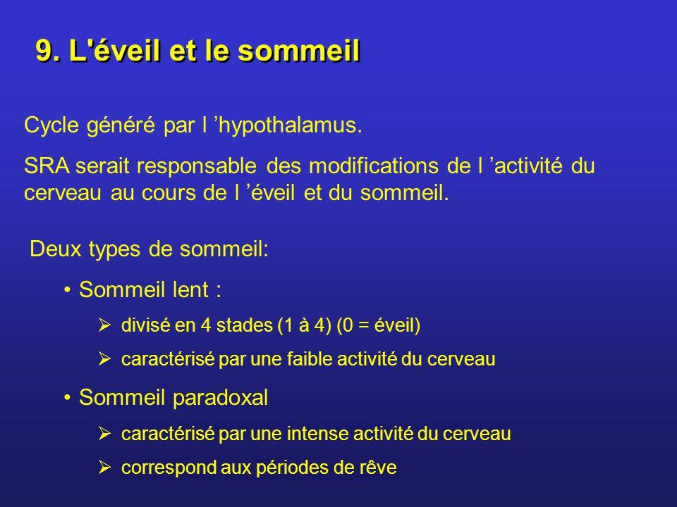 9.L éveil et le sommeil Cycle généré par l hypothalamus.