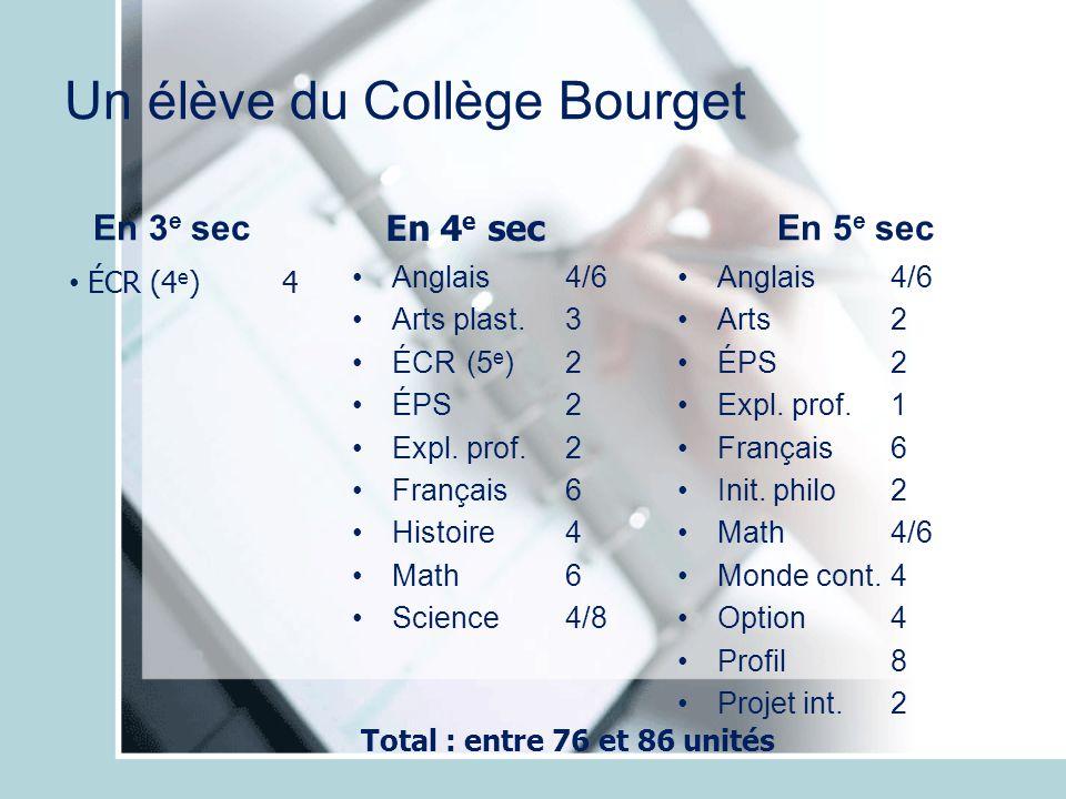 Un élève du Collège Bourget En 3 e sec Anglais 4/6 Arts plast.3 ÉCR (5 e )2 ÉPS2 Expl. prof.2 Français6 Histoire4 Math6 Science4/8 En 5 e sec Anglais4