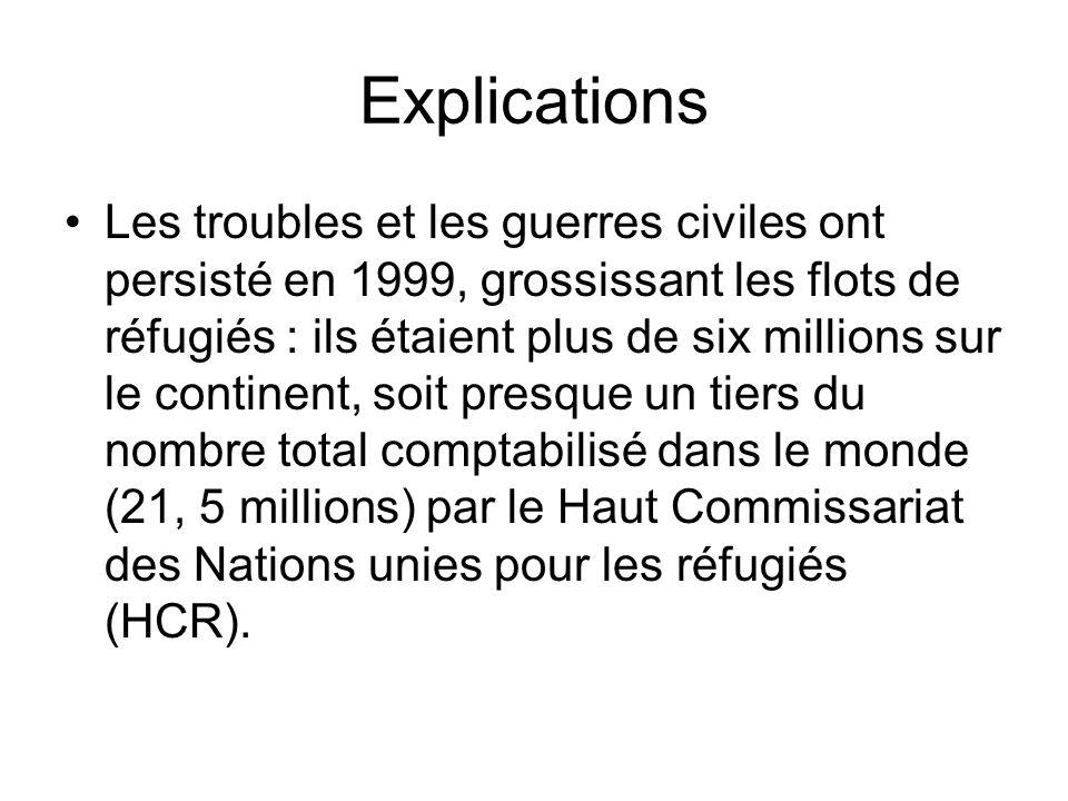 Explications Les troubles et les guerres civiles ont persisté en 1999, grossissant les flots de réfugiés : ils étaient plus de six millions sur le con