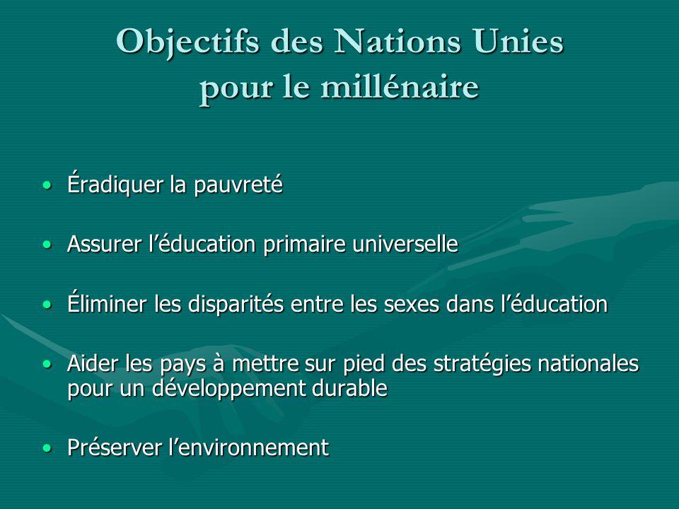 Objectifs des Nations Unies pour le millénaire Éradiquer la pauvretéÉradiquer la pauvreté Assurer léducation primaire universelleAssurer léducation pr