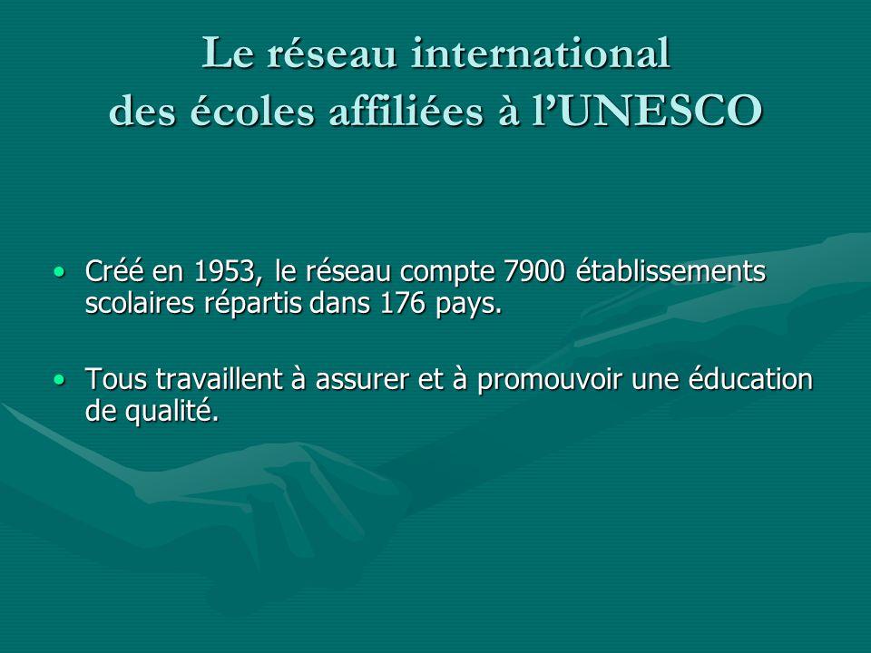 Le réseau international des écoles affiliées à lUNESCO Créé en 1953, le réseau compte 7900 établissements scolaires répartis dans 176 pays.Créé en 1953, le réseau compte 7900 établissements scolaires répartis dans 176 pays.