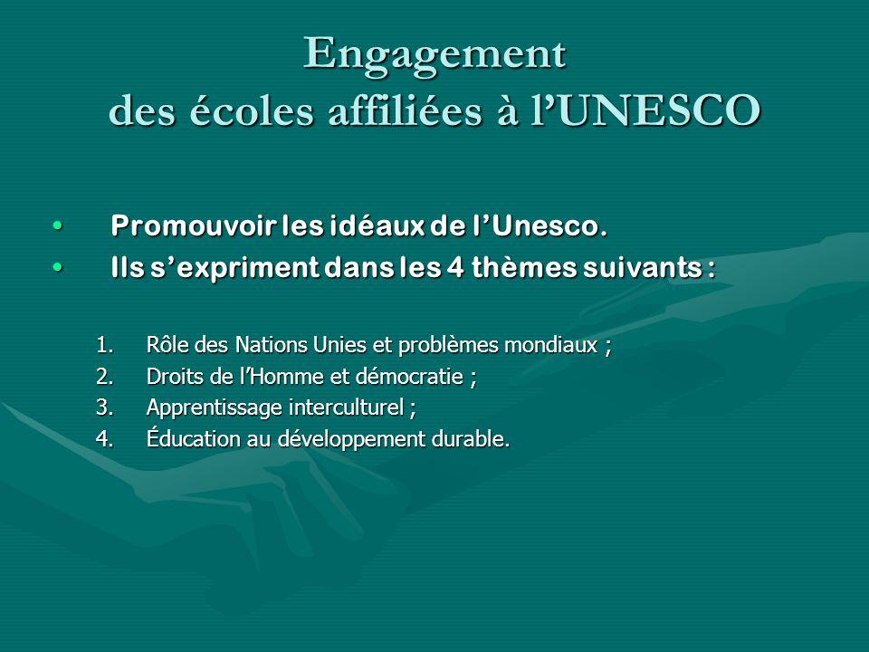 Engagement des écoles affiliées à lUNESCO Promouvoir les idéaux de lUnesco.Promouvoir les idéaux de lUnesco.