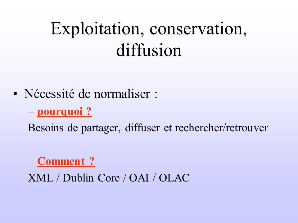 Exploitation, conservation, diffusion Nécessité de normaliser : –pourquoi ? Besoins de partager, diffuser et rechercher/retrouver –Comment ? XML / Dub