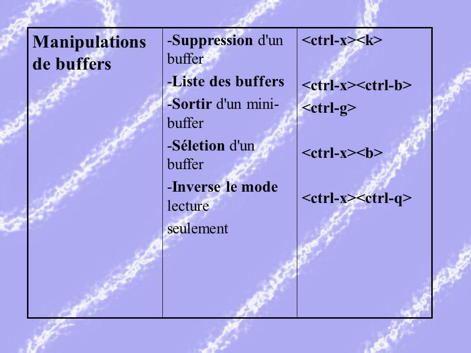 -Suppression d un buffer -Liste des buffers -Sortir d un mini- buffer -Séletion d un buffer -Inverse le mode lecture seulement Manipulations de buffers