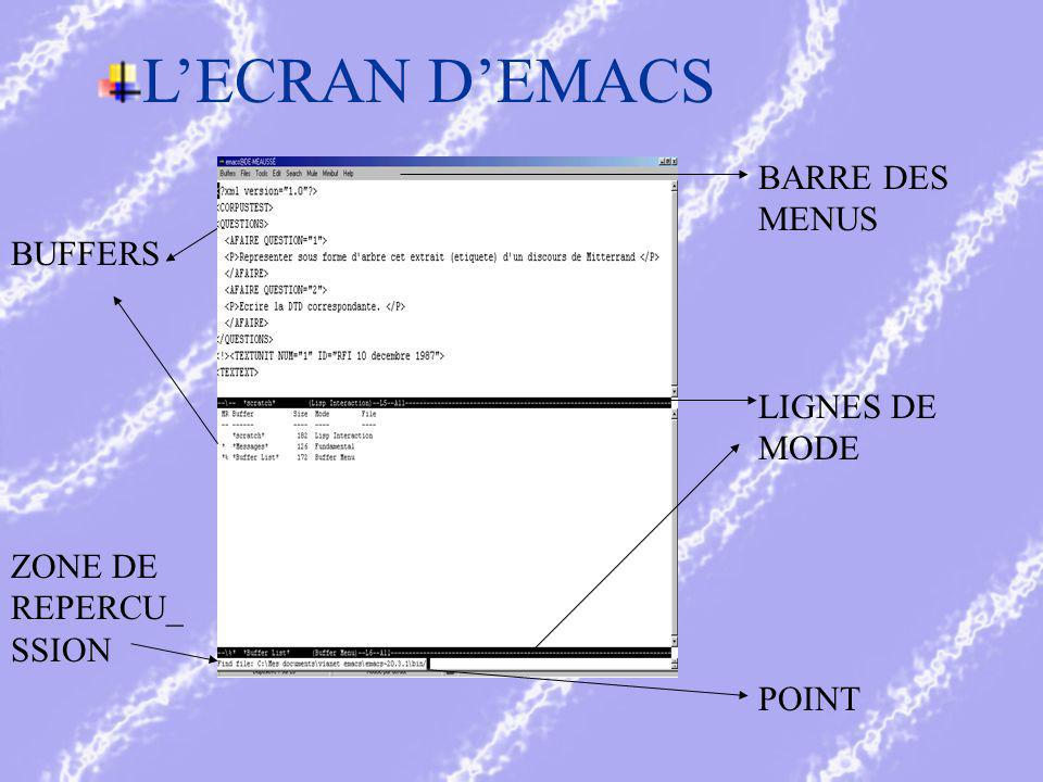 BARRE DES MENUS LIGNES DE MODE POINT BUFFERS ZONE DE REPERCU_ SSION LECRAN DEMACS