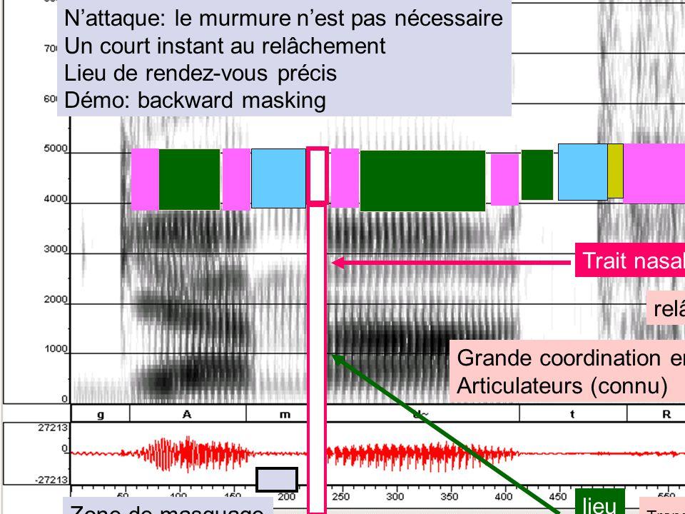 novembre 06J. Vaissière99 9 1) La consonne nasale à lattaque dune syllabe Murmure non nécessaire Court instant au relâchement Le reste peut varier WSN