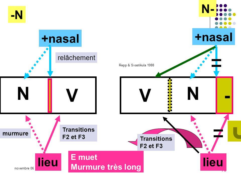 novembre 06J. Vaissière1212 12 Dans les consonnes nasales à lattaque Le trait nasal est porté par le relâchement Dans les consonnes en coda, pas de re