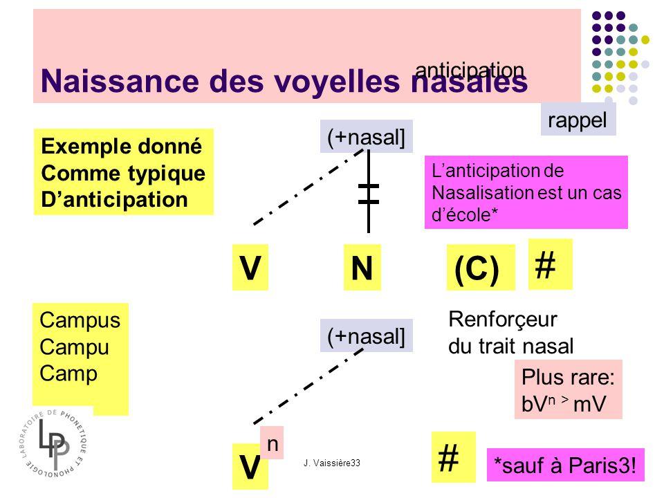 novembre 06J. Vaissière22 2 Le trait nasal concernerait 99% des langues Voyelles nasales Français: 3/4 Consonnes nasales 97% des langues Portugais: 5