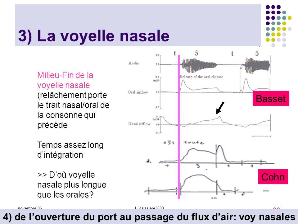 novembre 06J. Vaissière2929 29 attaque coda « Anticipation » obligatoire« Anticipation » facultative Cohn