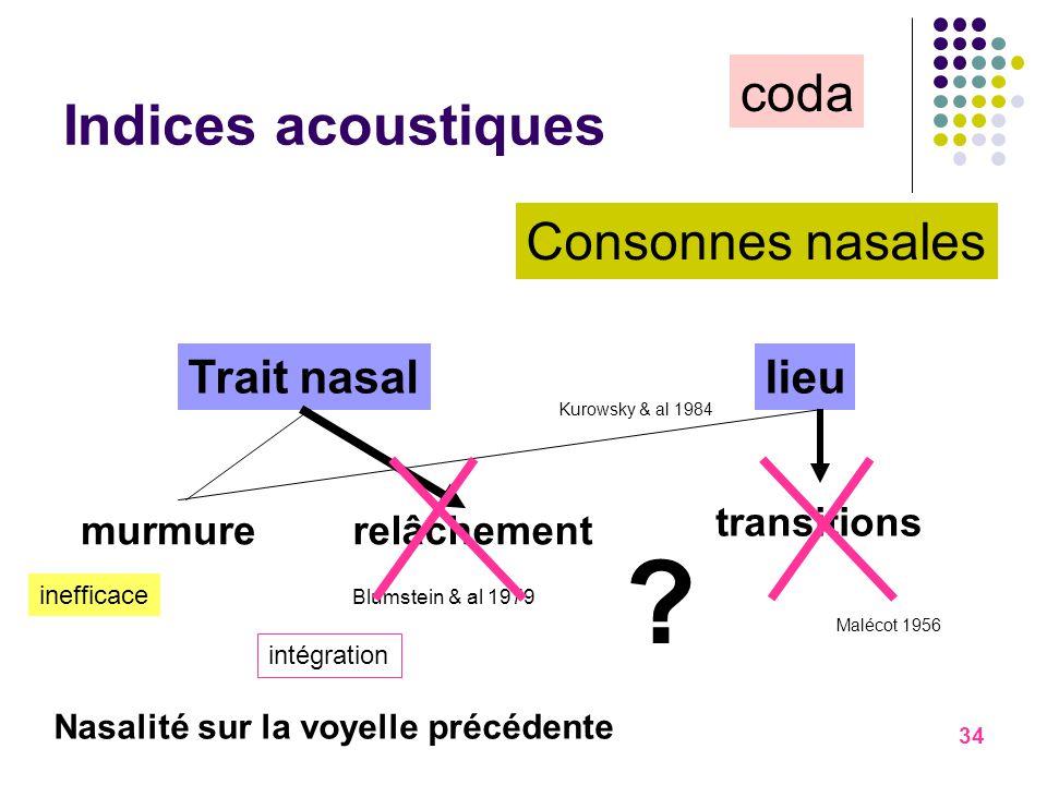 novembre 06J. Vaissière3333 33 Indices acoustiques Consonnes nasales lieuTrait nasal murmurerelâchement transitions Malécot 1956 Kurowsky & al 1984 Bl