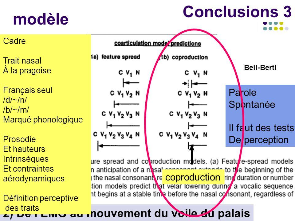 novembre 06J. Vaissière3838 38 Conclusions 2 Actuellement les traits sont en général définis sur des critères articulatoires Et associés au phonème to