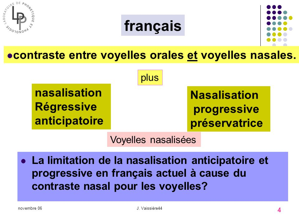 novembre 06J. Vaissière33 3 VN(C) (+nasal] V # # Exemple donné Comme typique Danticipation Naissance des voyelles nasales Campus Campu Camp rappel Plu