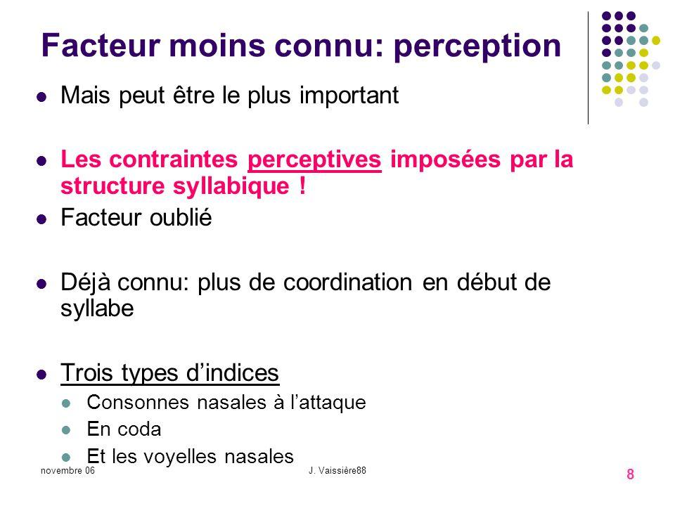 novembre 06J.Vaissière2828 28 2) La consonne nasale en coda (non relâché) Pas de relâchement .