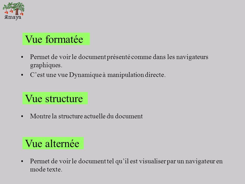Différentes vues dun document