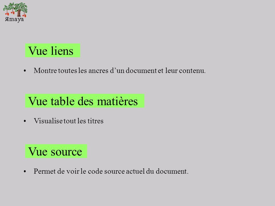 Permet de voir le document présenté comme dans les navigateurs graphiques. Cest une vue Dynamique à manipulation directe. Vue formatée Montre la struc