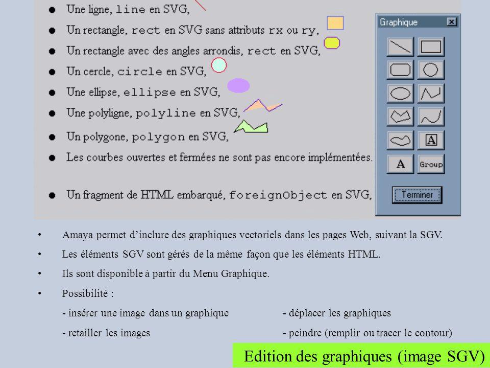 Editeur de mathématique Les expressions mathématiques sont traitées comme des composants structurés, de la même manière que les éléments HTML Amaya permet dinclure des expressions mathématiques dans des pages Web, suivant la spécification du langage mathématique (MathHL)