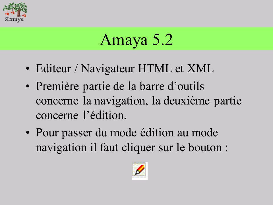 Version actuelle mis à jour le 29 Octobre 2001 Ecrit en langage C et disponible pour Windows, Unix Développé par léquipe de W3C : Irène Vatton José Kahan Laurent Carcone Vincent Quint http://www.w3.org/Amaya/ Amaya 5.2