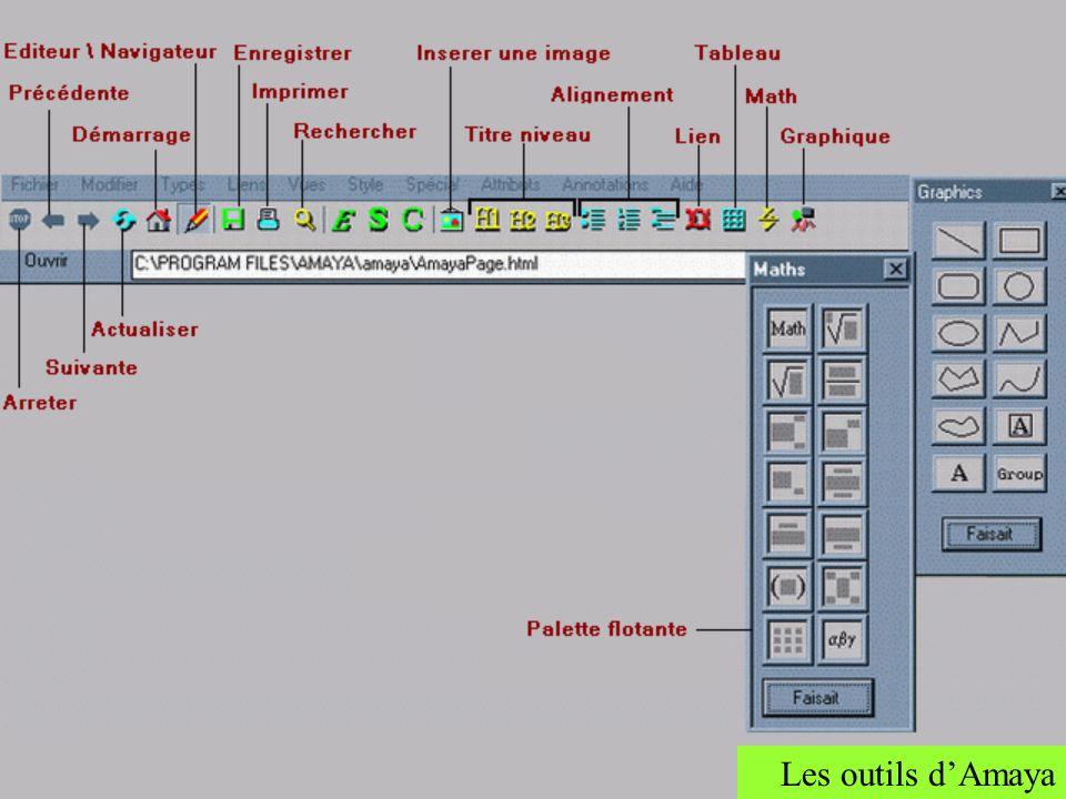 Editeur / Navigateur HTML et XML Première partie de la barre doutils concerne la navigation, la deuxième partie concerne lédition.