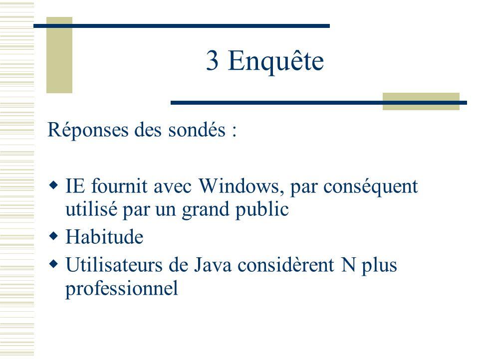 3 Enquête Réponses des sondés : IE fournit avec Windows, par conséquent utilisé par un grand public Habitude Utilisateurs de Java considèrent N plus professionnel