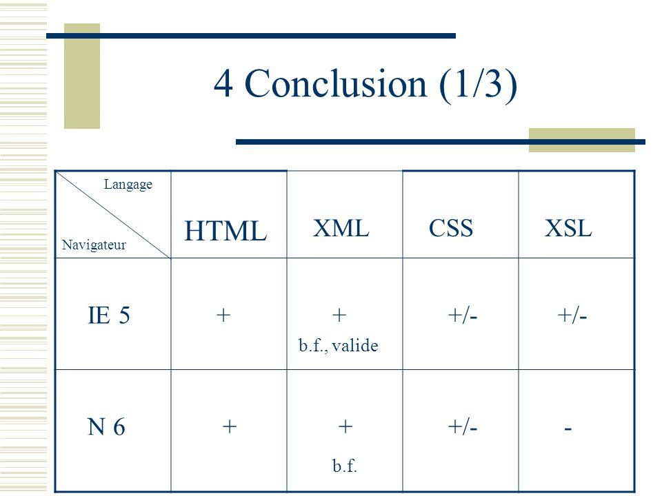 4 Conclusion (1/3) Langage Navigateur HTML XML CSS XSL IE 5 + + b.f., valide +/- N 6 + + b.f. +/- -