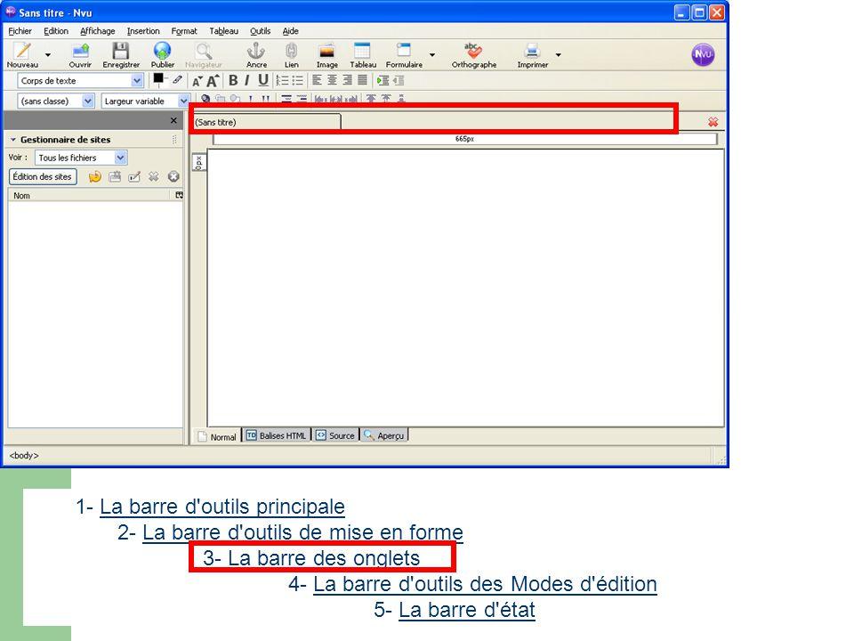 1- La barre d'outils principaleLa barre d'outils principale 2- La barre d'outils de mise en formeLa barre d'outils de mise en forme 3- La barre des on