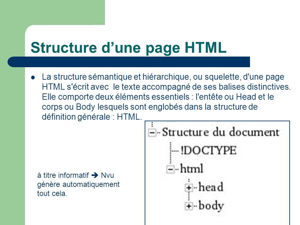 Structure dune page HTML La structure sémantique et hiérarchique, ou squelette, d'une page HTML s'écrit avec le texte accompagné de ses balises distin