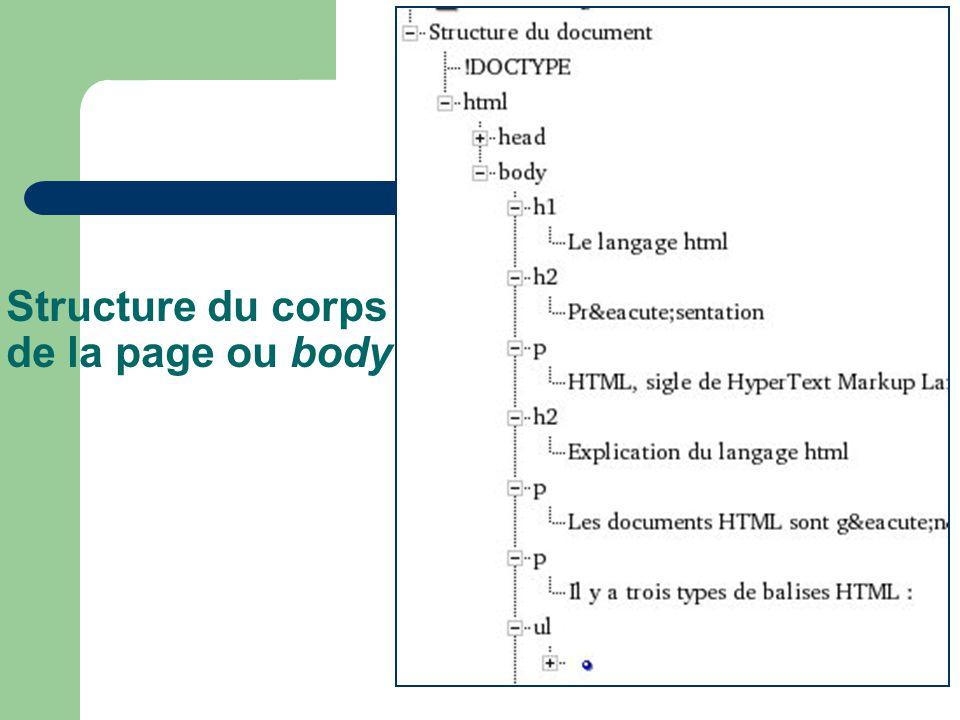 Structure du corps de la page ou body