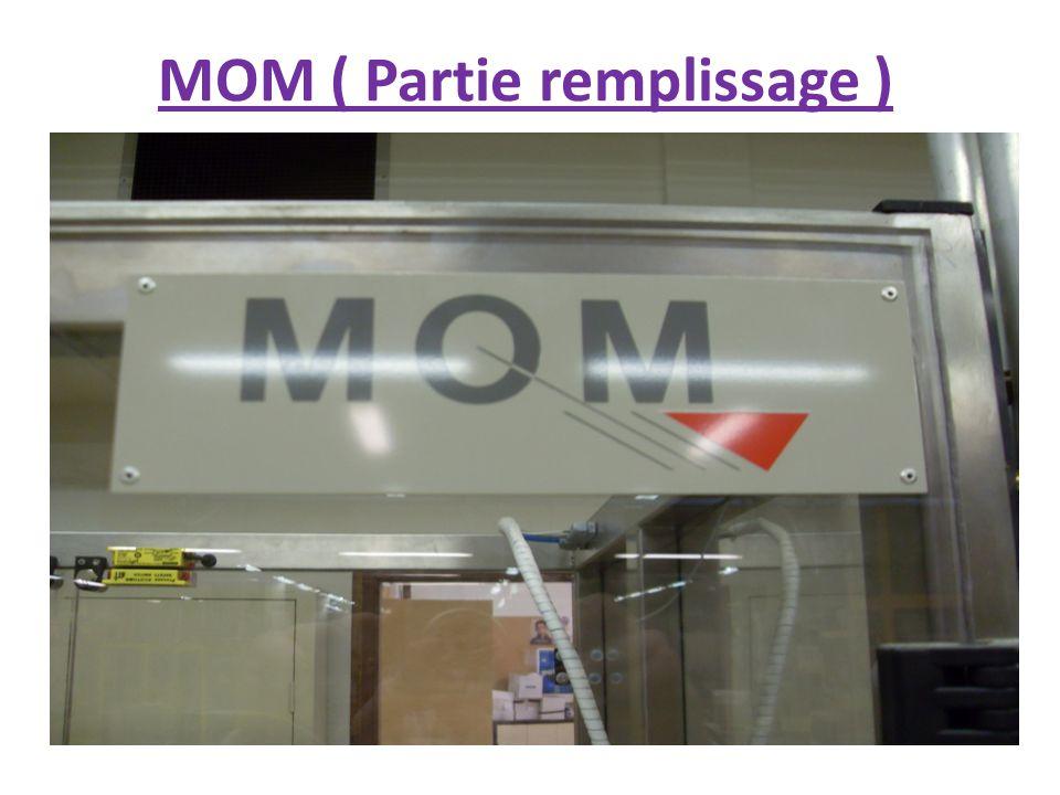 MOM ( Partie remplissage )