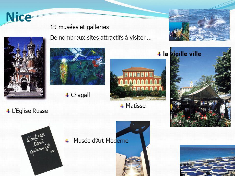 la vieille ville LEglise Russe Chagall Matisse Nice 19 musées et galleries De nombreux sites attractifs à visiter … Musée dArt Moderne