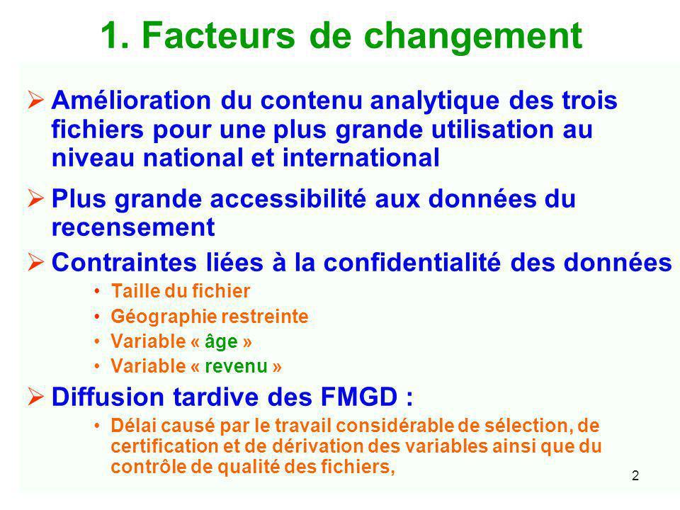 2 1. Facteurs de changement Amélioration du contenu analytique des trois fichiers pour une plus grande utilisation au niveau national et international