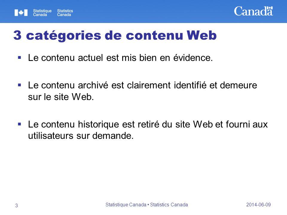 3 catégories de contenu Web Le contenu actuel est mis bien en évidence.