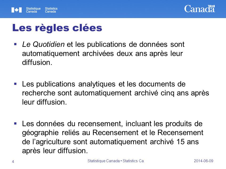 Les règles clées Le Quotidien et les publications de données sont automatiquement archivées deux ans après leur diffusion.