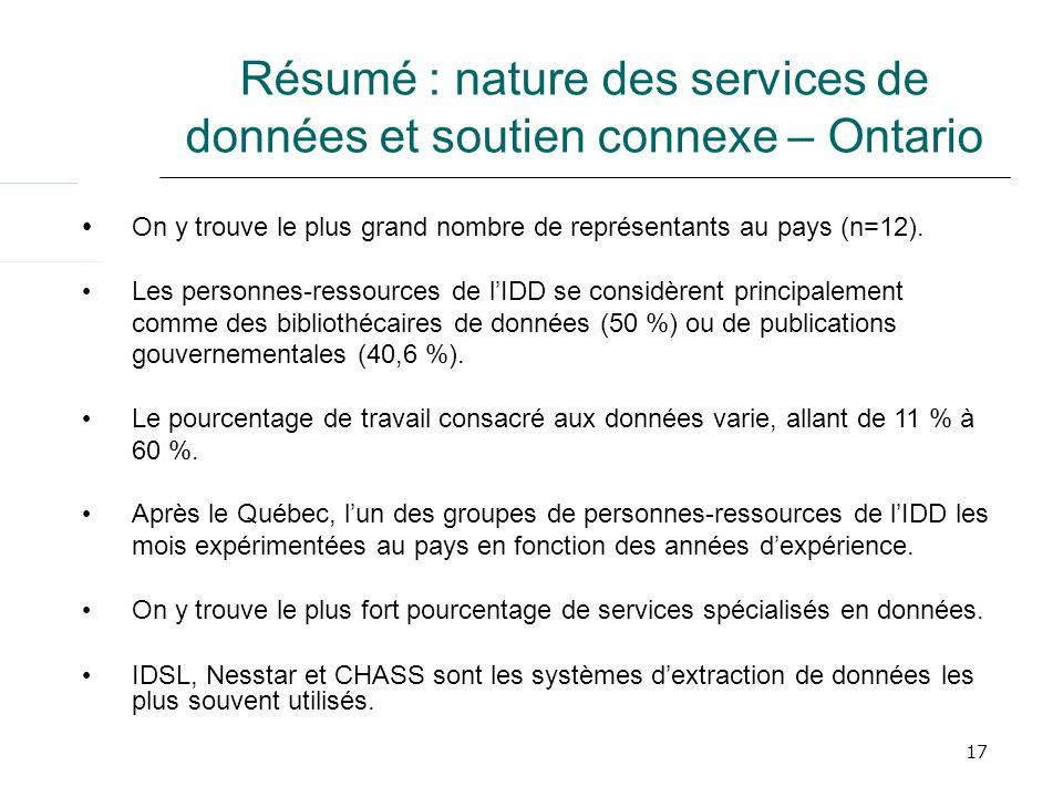 17 Résumé : nature des services de données et soutien connexe – Ontario On y trouve le plus grand nombre de représentants au pays (n=12). Les personne