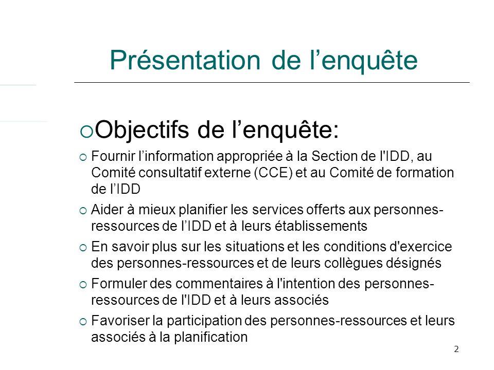 2 Présentation de lenquête Objectifs de lenquête: Fournir linformation appropriée à la Section de l'IDD, au Comité consultatif externe (CCE) et au Com