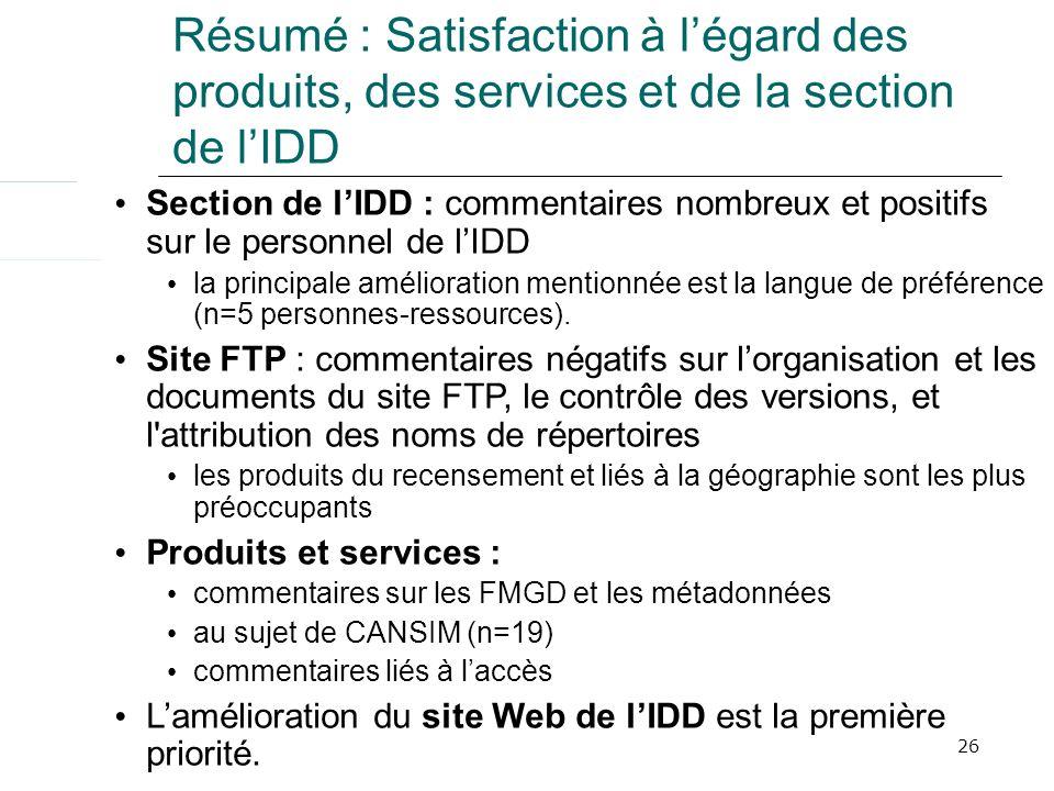 26 Résumé : Satisfaction à légard des produits, des services et de la section de lIDD Section de lIDD : commentaires nombreux et positifs sur le perso