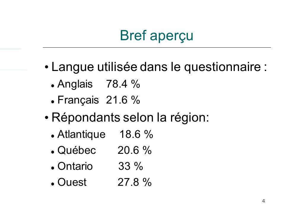 4 Bref aperçu Langue utilisée dans le questionnaire : Anglais 78.4 % Français 21.6 % Répondants selon la région: Atlantique 18.6 % Québec 20.6 % Ontario 33 % Ouest 27.8 %
