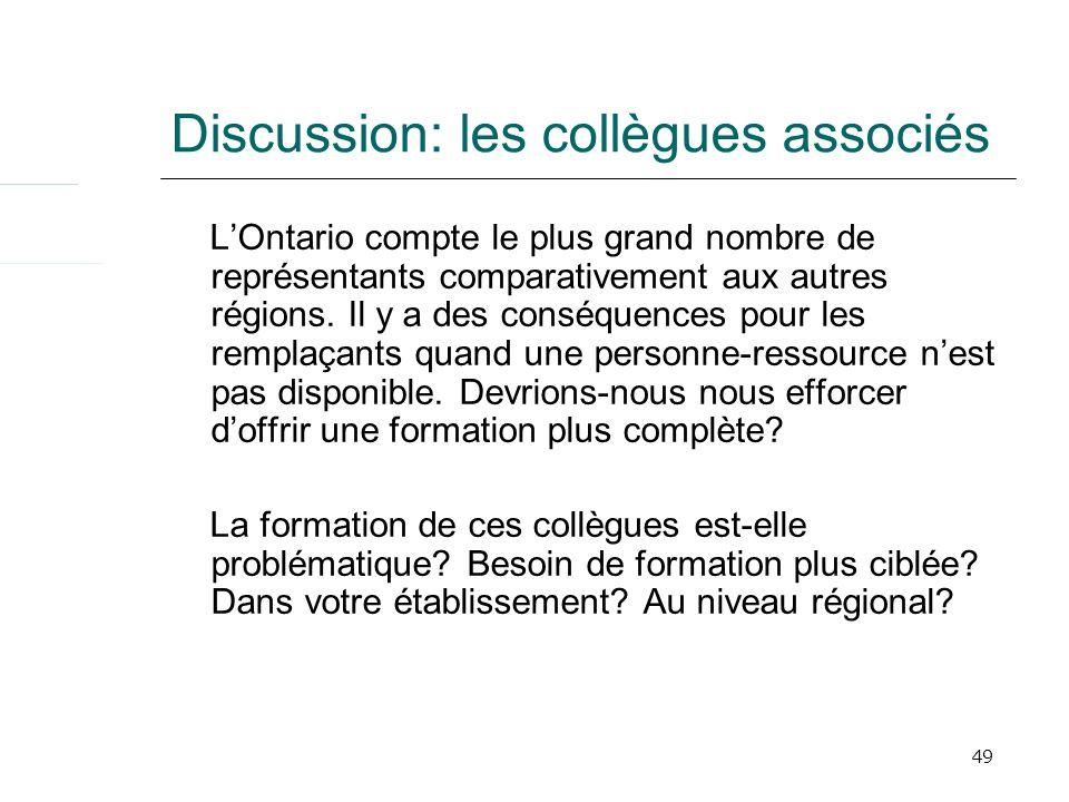 49 Discussion: les collègues associés LOntario compte le plus grand nombre de représentants comparativement aux autres régions. Il y a des conséquence