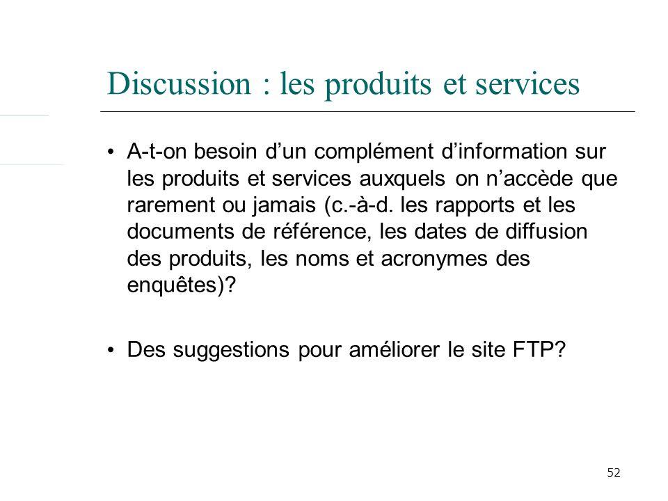 52 Discussion : les produits et services A-t-on besoin dun complément dinformation sur les produits et services auxquels on naccède que rarement ou jamais (c.-à-d.