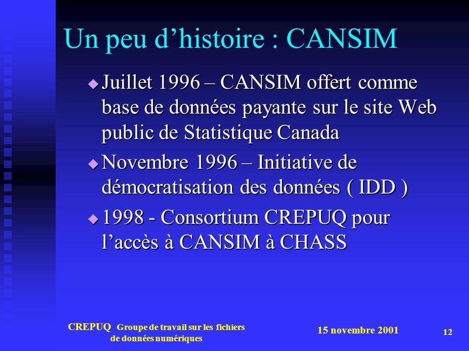 15 novembre 2001 CREPUQ Groupe de travail sur les fichiers de données numériques 12 Un peu dhistoire : CANSIM Juillet 1996 – CANSIM offert comme base de données payante sur le site Web public de Statistique Canada Juillet 1996 – CANSIM offert comme base de données payante sur le site Web public de Statistique Canada Novembre 1996 – Initiative de démocratisation des données ( IDD ) Novembre 1996 – Initiative de démocratisation des données ( IDD ) 1998 - Consortium CREPUQ pour laccès à CANSIM à CHASS 1998 - Consortium CREPUQ pour laccès à CANSIM à CHASS
