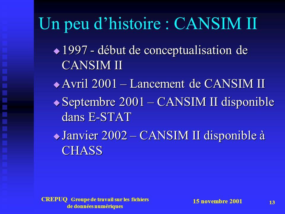 15 novembre 2001 CREPUQ Groupe de travail sur les fichiers de données numériques 13 Un peu dhistoire : CANSIM II 1997 - début de conceptualisation de CANSIM II 1997 - début de conceptualisation de CANSIM II Avril 2001 – Lancement de CANSIM II Avril 2001 – Lancement de CANSIM II Septembre 2001 – CANSIM II disponible dans E-STAT Septembre 2001 – CANSIM II disponible dans E-STAT Janvier 2002 – CANSIM II disponible à CHASS Janvier 2002 – CANSIM II disponible à CHASS