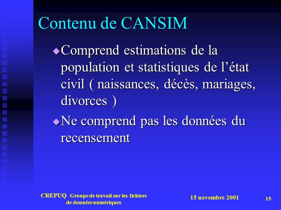 15 novembre 2001 CREPUQ Groupe de travail sur les fichiers de données numériques 15 Contenu de CANSIM Comprend estimations de la population et statist