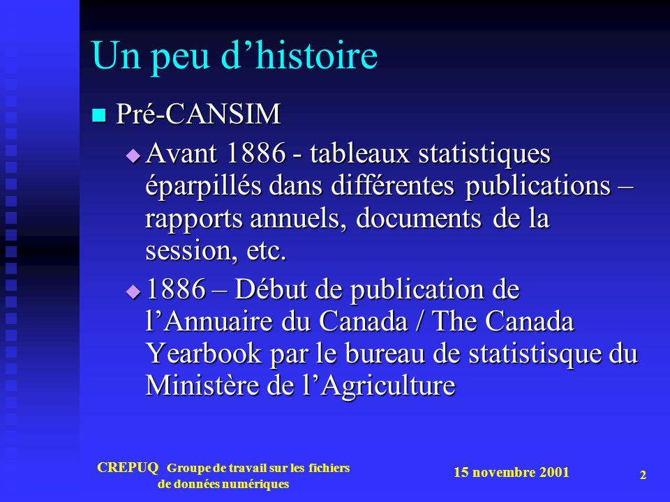 15 novembre 2001 CREPUQ Groupe de travail sur les fichiers de données numériques 2 Un peu dhistoire Pré-CANSIM Pré-CANSIM Avant 1886 - tableaux statistiques éparpillés dans différentes publications – rapports annuels, documents de la session, etc.