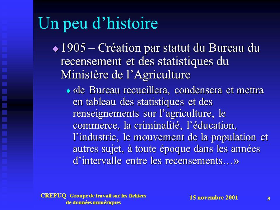 15 novembre 2001 CREPUQ Groupe de travail sur les fichiers de données numériques 3 Un peu dhistoire 1905 – Création par statut du Bureau du recensemen