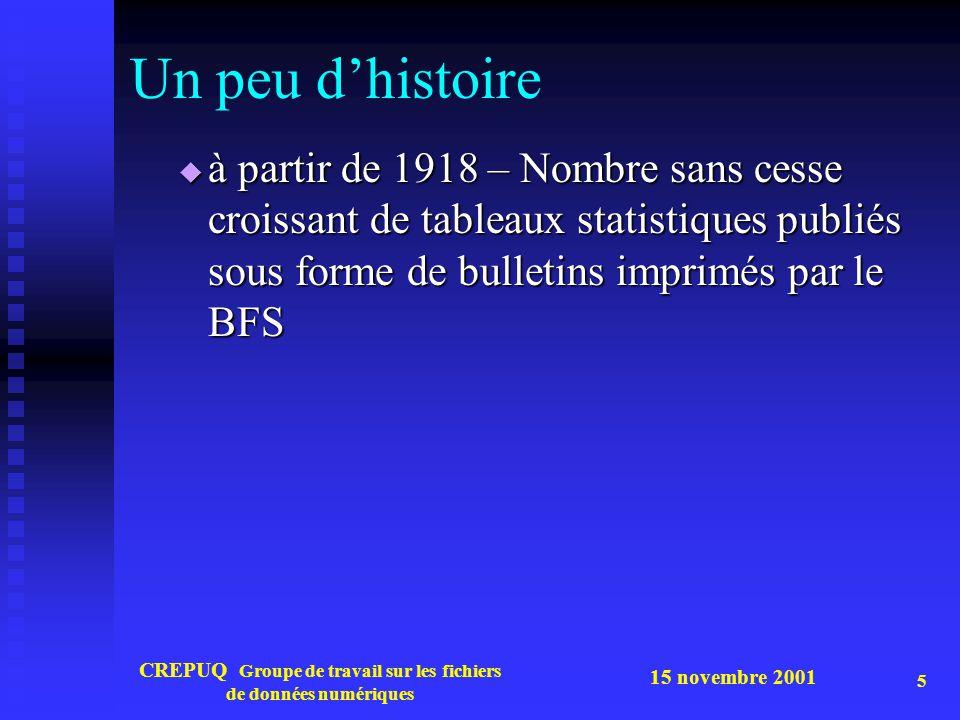 15 novembre 2001 CREPUQ Groupe de travail sur les fichiers de données numériques 5 Un peu dhistoire à partir de 1918 – Nombre sans cesse croissant de