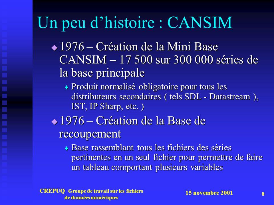 15 novembre 2001 CREPUQ Groupe de travail sur les fichiers de données numériques 8 Un peu dhistoire : CANSIM 1976 – Création de la Mini Base CANSIM – 17 500 sur 300 000 séries de la base principale 1976 – Création de la Mini Base CANSIM – 17 500 sur 300 000 séries de la base principale Produit normalisé obligatoire pour tous les distributeurs secondaires ( tels SDL - Datastream ), IST, IP Sharp, etc.