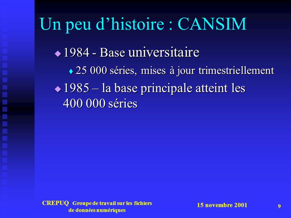 15 novembre 2001 CREPUQ Groupe de travail sur les fichiers de données numériques 9 Un peu dhistoire : CANSIM 1984 - Base universitaire 1984 - Base universitaire 25 000 séries, mises à jour trimestriellement 25 000 séries, mises à jour trimestriellement 1985 – la base principale atteint les 400 000 séries 1985 – la base principale atteint les 400 000 séries