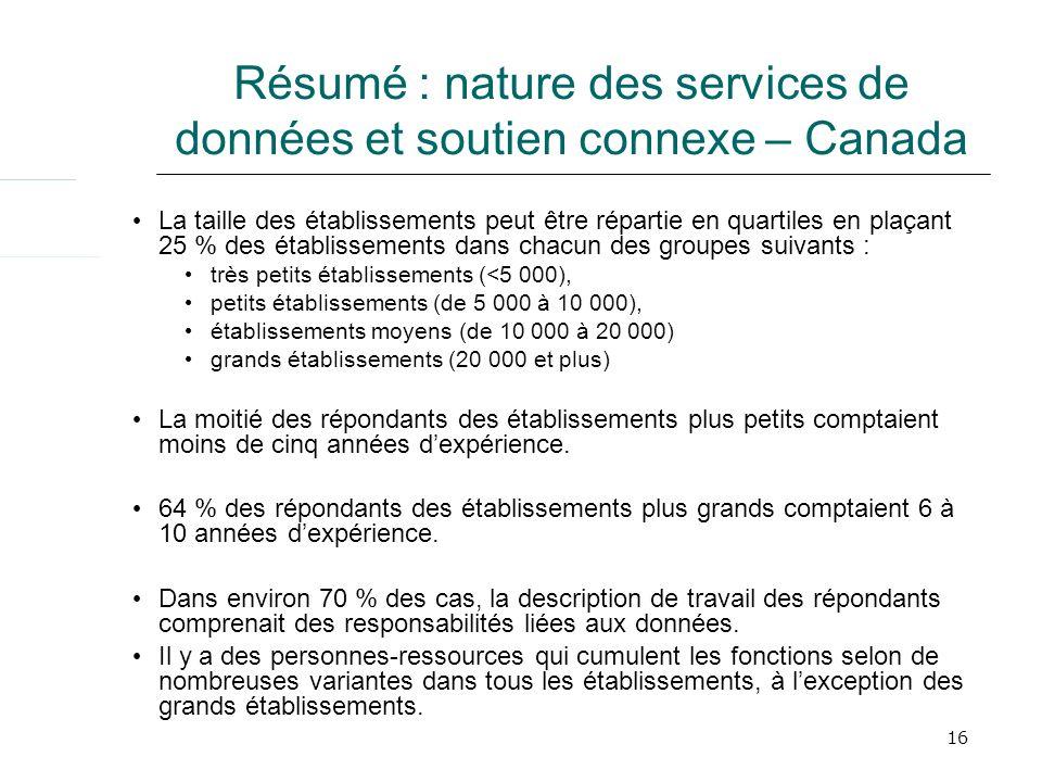 16 Résumé : nature des services de données et soutien connexe – Canada La taille des établissements peut être répartie en quartiles en plaçant 25 % de