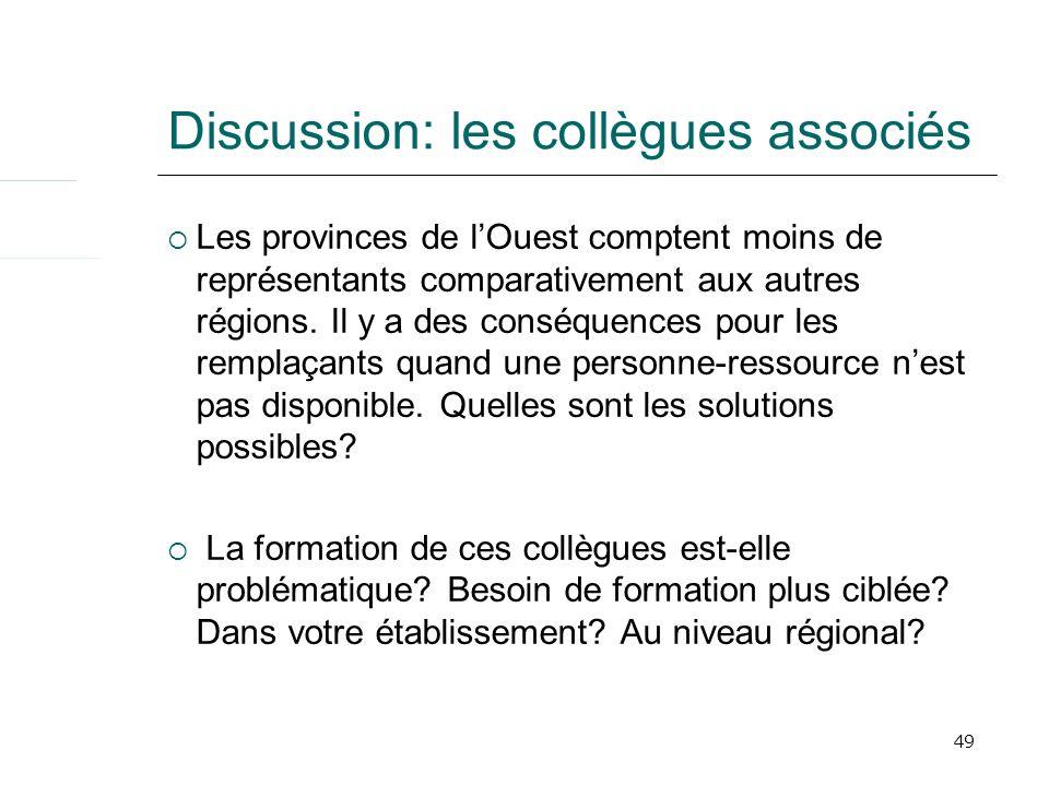 49 Discussion: les collègues associés Les provinces de lOuest comptent moins de représentants comparativement aux autres régions. Il y a des conséquen