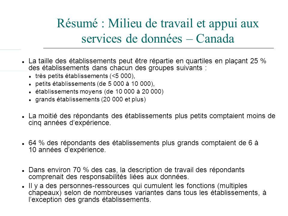Résumé : Milieu de travail et appui aux services de données – Canada La taille des établissements peut être répartie en quartiles en plaçant 25 % des