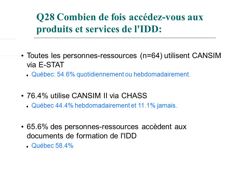Q28 Combien de fois accédez-vous aux produits et services de l'IDD: Toutes les personnes-ressources (n=64) utilisent CANSIM via E-STAT Québec: 54.6% q